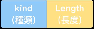 Options-Format