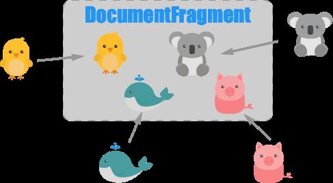 DocumentFragment-ex