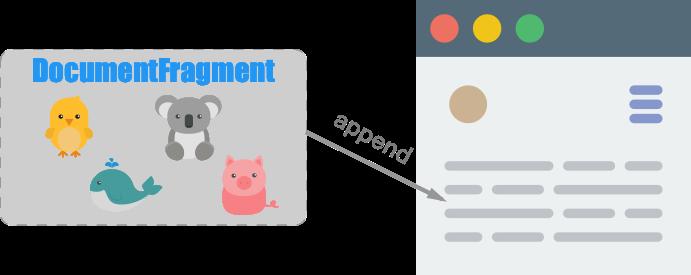 DocumentFragment-ex-2