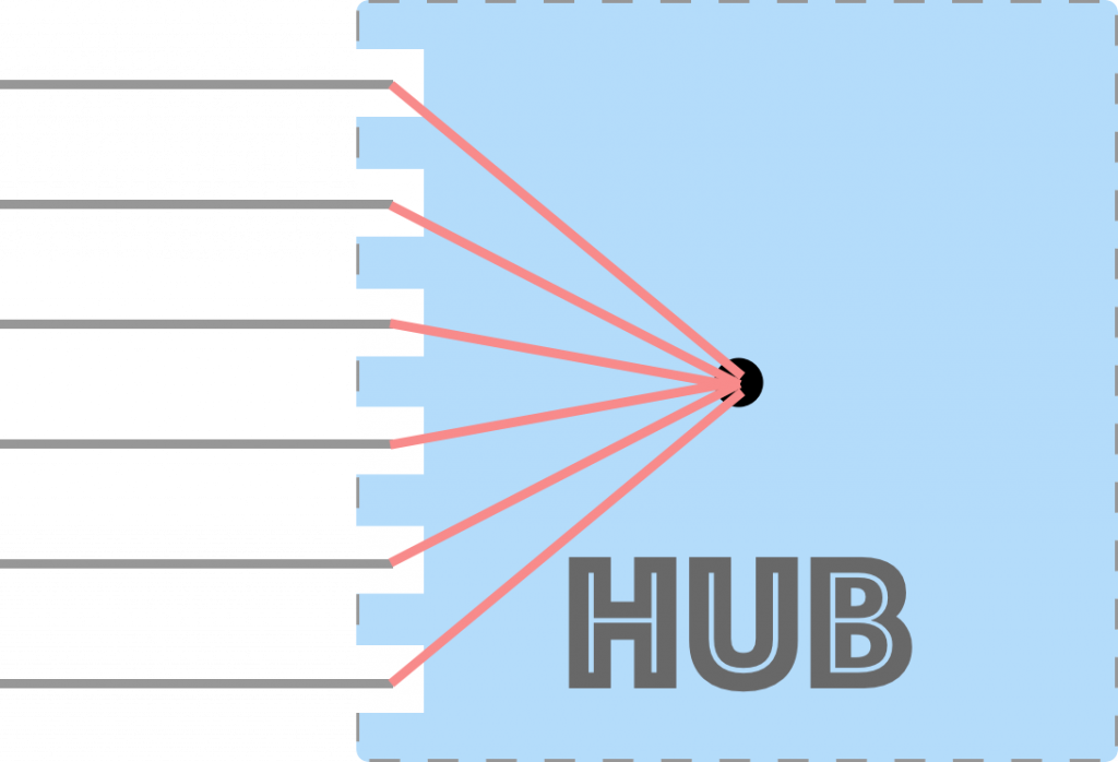 inside-hub