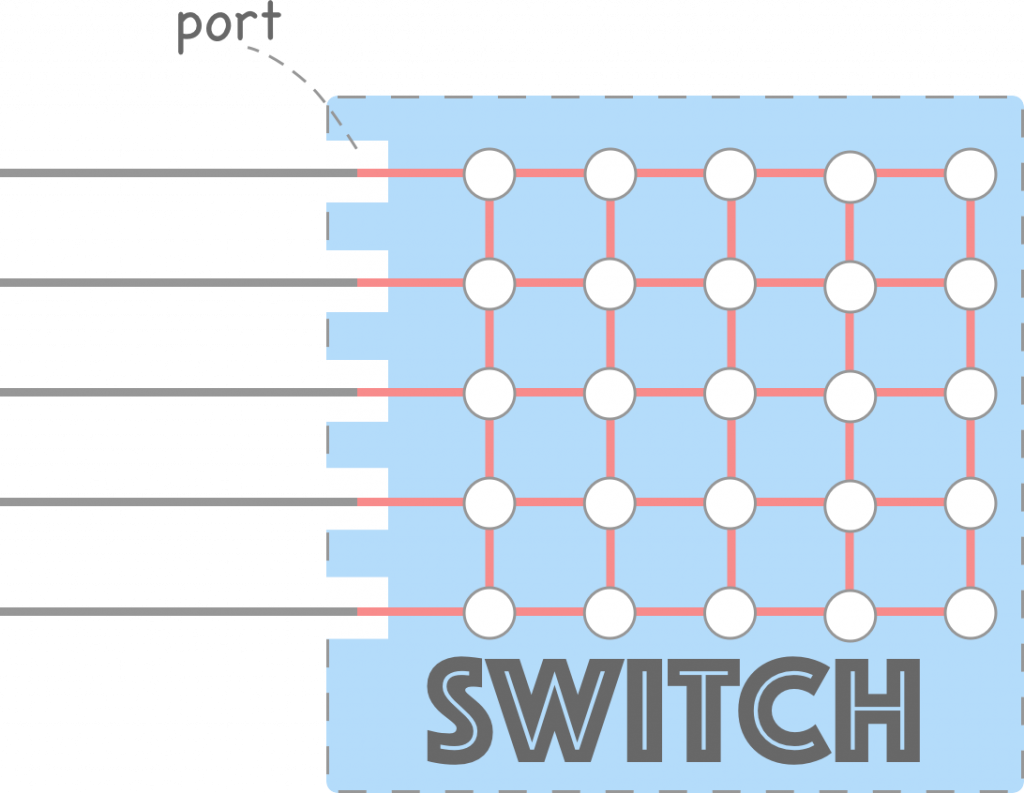 inside-switch