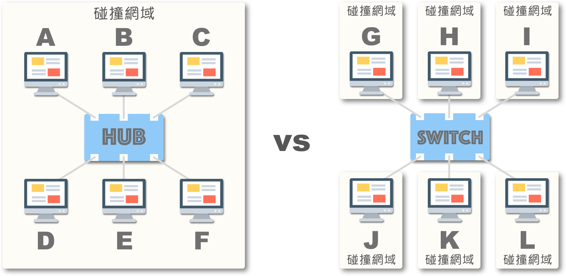 hub-vs-switch