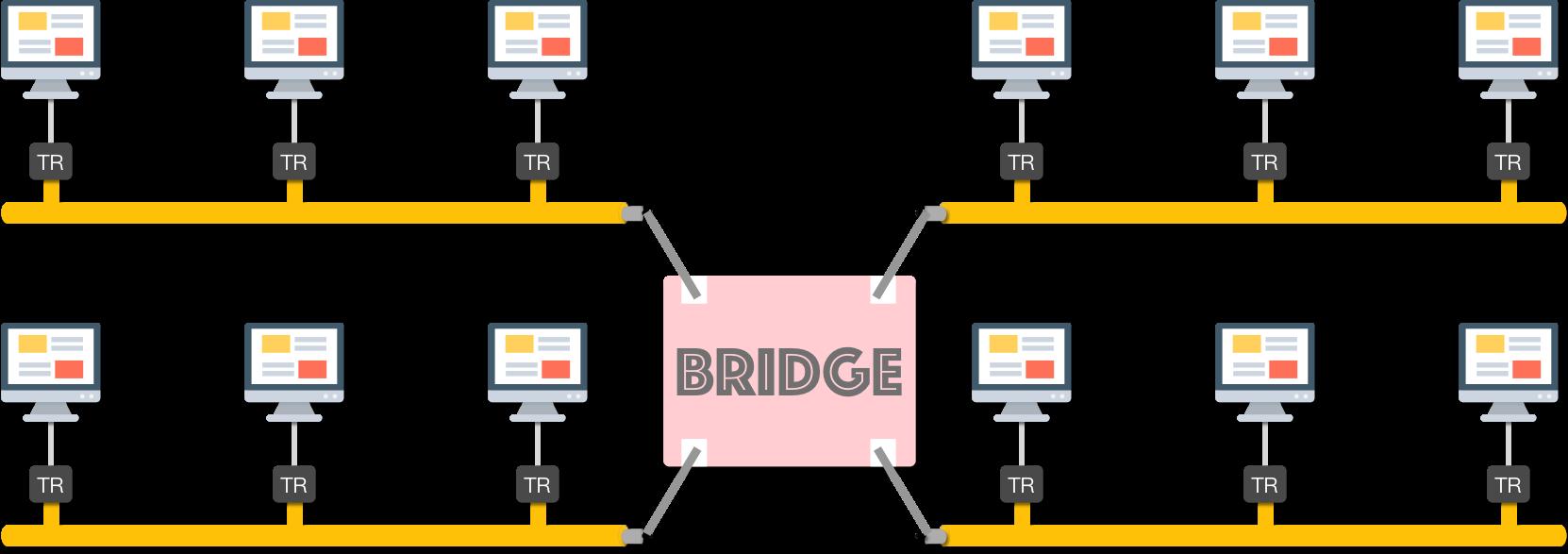 bridge-demo